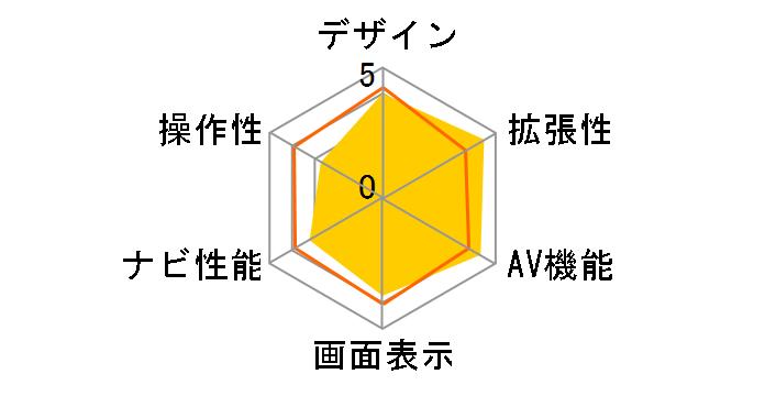 VIE-X07Bのユーザーレビュー