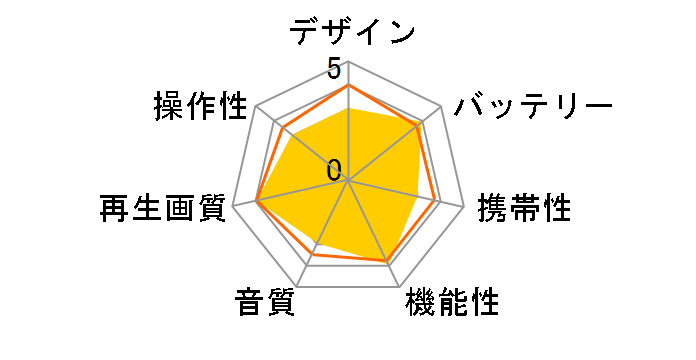 JPT-770Pのユーザーレビュー