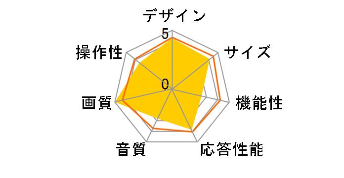 XEL-1 [11インチ]のユーザーレビュー