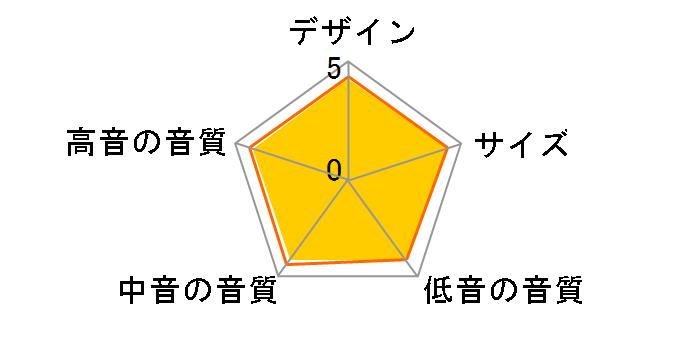LS-K711 [ペア]のユーザーレビュー