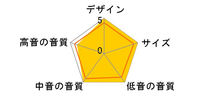 Soavo-3 [�P�i]�̃��[�U�[���r���[