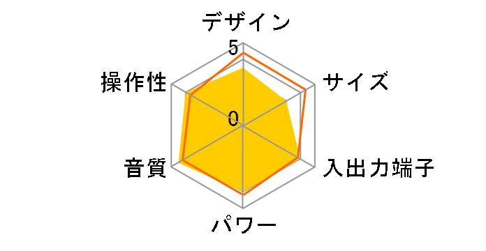 X-B8のユーザーレビュー