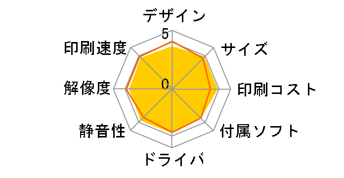 MFC-6490CN�̃��[�U�[���r���[