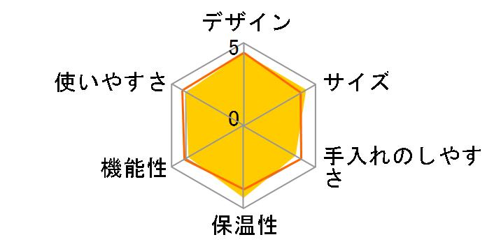 �A���}�T�[�� �X�e�����X JCM-561�̃��[�U�[���r���[
