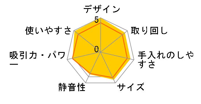 エルゴラピード サイクロン 2in1 ZB2811のユーザーレビュー