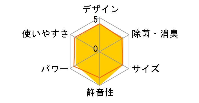 AY-S22SCのユーザーレビュー