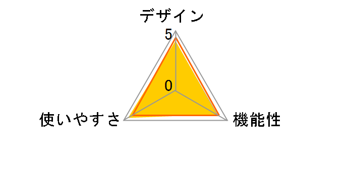 SCF-20のユーザーレビュー