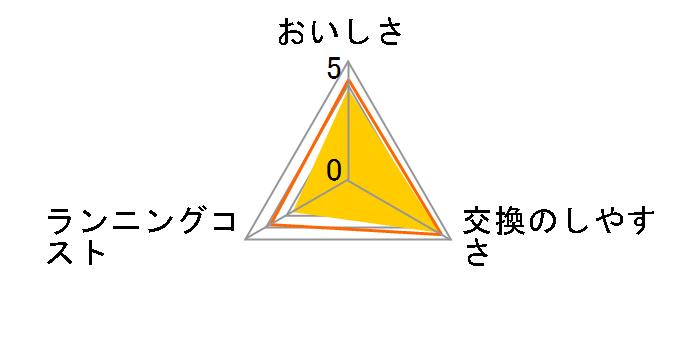 JF-21-T 3�{�Z�b�g�̃��[�U�[���r���[