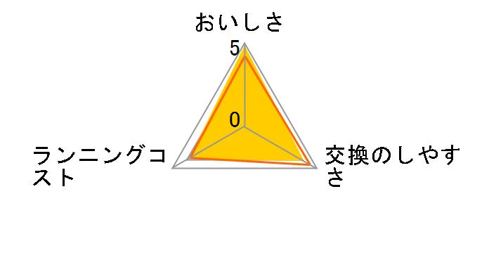 JF-43N�̃��[�U�[���r���[