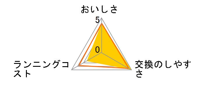 STC.V2J (2個入)のユーザーレビュー