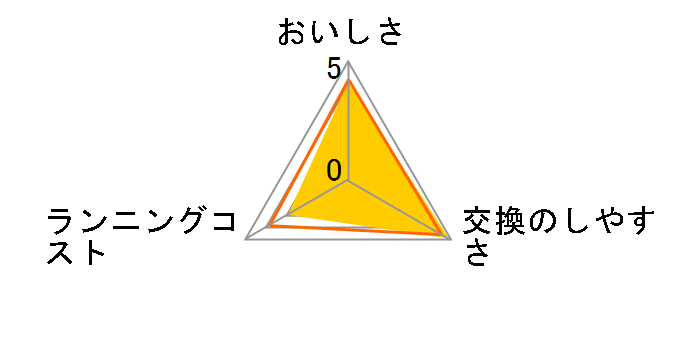"TH658-1S (3�""�)�̃��[�U�[���r���["