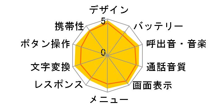 FOMA D905iのユーザーレビュー