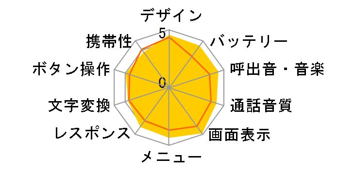 SoftBank 912SHのユーザーレビュー