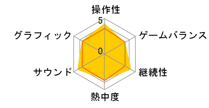 �X�N�E�F�A�E�G�j�b�N�X �`���R�{�̕s�v�c�ȃ_���W����