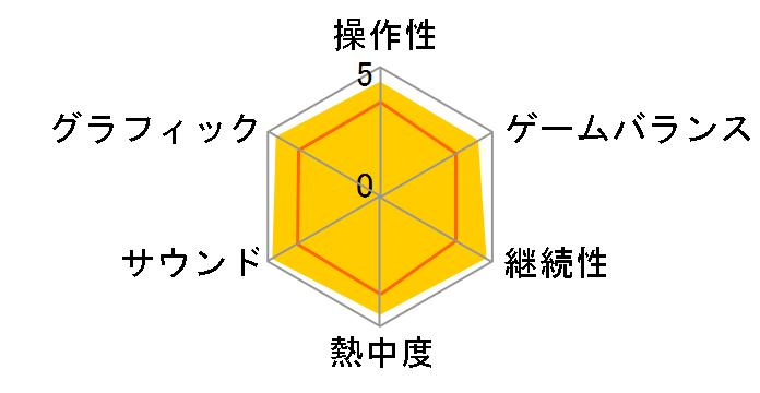 スクウェア・エニックス ファイナルファンタジー7
