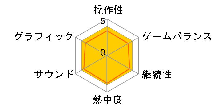 O・TO・GI-御伽-のユーザーレビュー