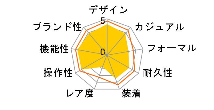 データバンク DB-360-1AJFのユーザーレビュー