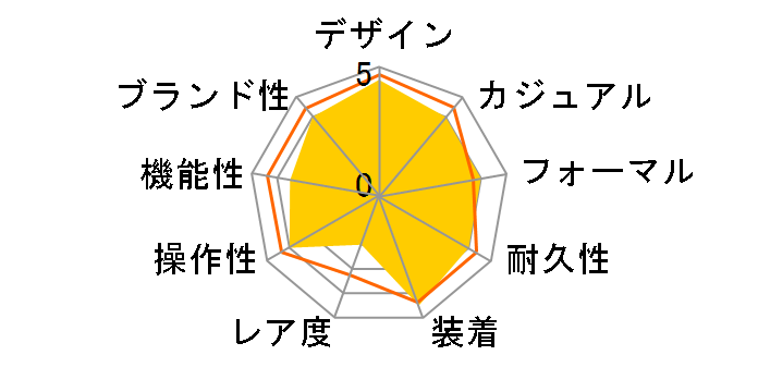 オルタナ クロノグラフ VO10-5993Fのユーザーレビュー