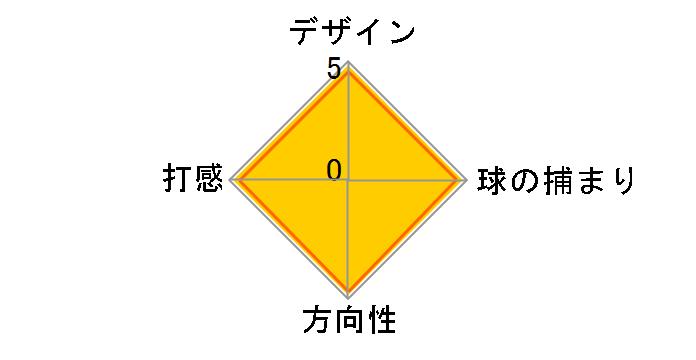 �X�^�W�I�Z���N�g �j���[�|�[�g2 �p�^�[�̃��[�U�[���r���[