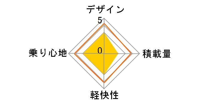 M-512のユーザーレビュー