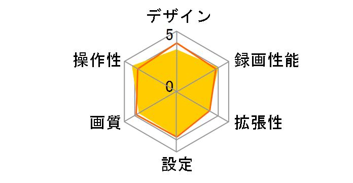 あんしんmini DRA-01のユーザーレビュー