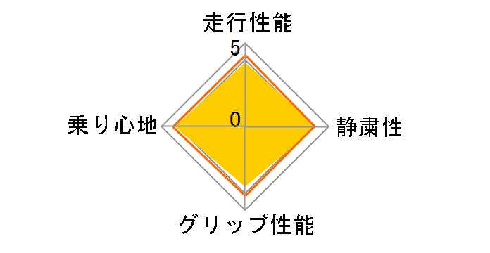 DSX-2 155/65R14 75Qのユーザーレビュー