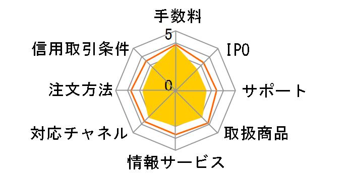 松井証券のユーザーレビュー