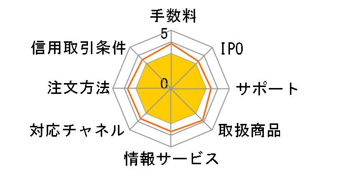 岡三オンライン証券のユーザーレビュー