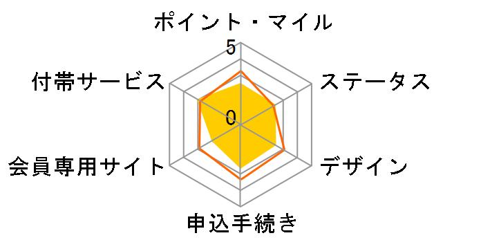 三井住友トラストクラブ ダイナースクラブカードのユーザーレビュー