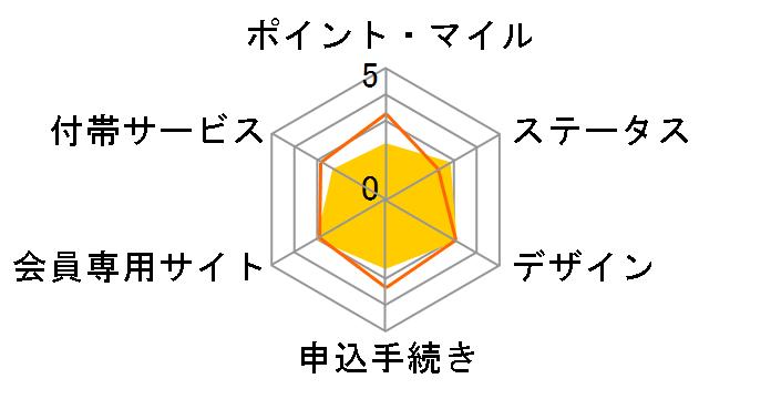三井住友カード 三井住友VISAクラシックカードのユーザーレビュー