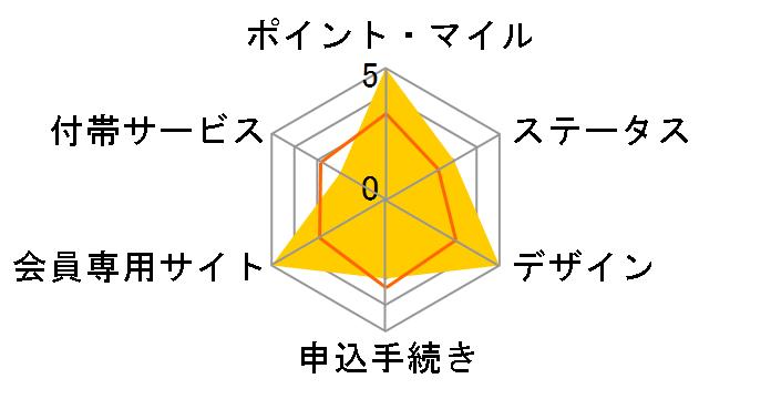 全日本空輸 ANA VISA 一般カードのユーザーレビュー