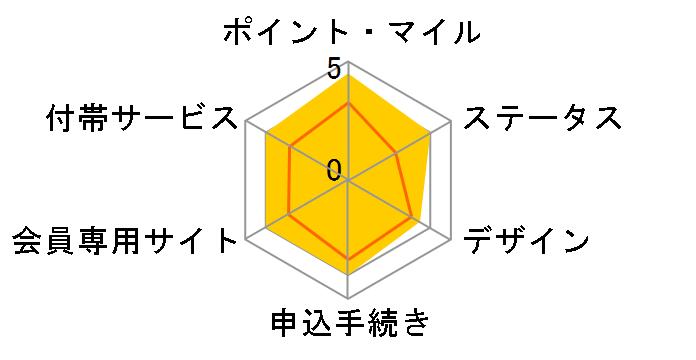 全日本空輸 ANA VISA ワイドゴールドカードのユーザーレビュー