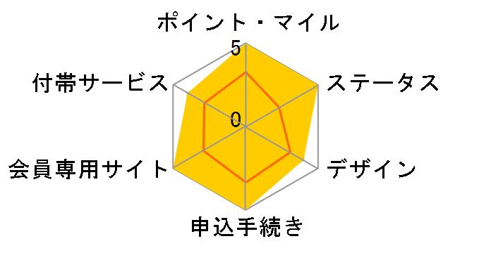 三井住友カード 三井住友VISAデビュープラスカードのユーザーレビュー
