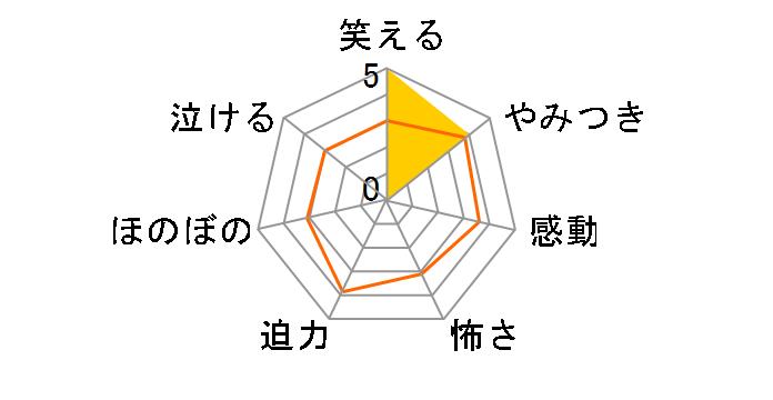 岸和田少年愚連隊[DA-0101][DVD]のユーザーレビュー