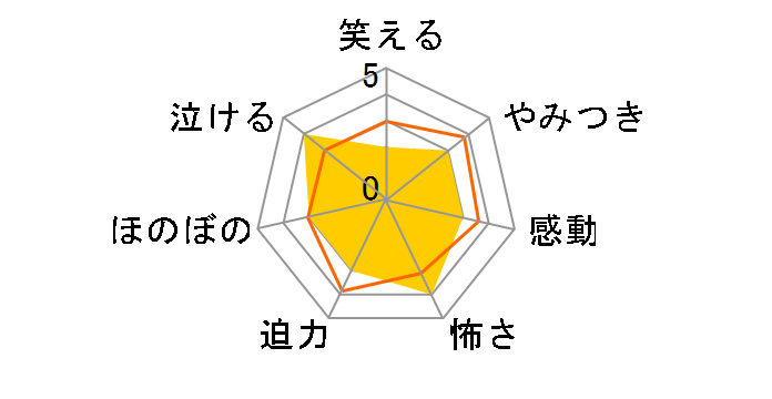 わが道[AEBD-10049][DVD]のユーザーレビュー