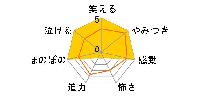 すいか DVD-BOX[VPBX-11978][DVD]のユーザーレビュー