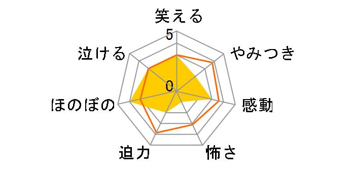 HIRAKATA[AVBD-32043][DVD]のユーザーレビュー