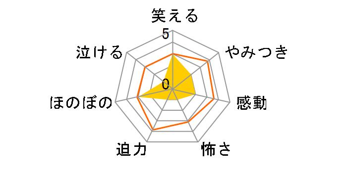 間宮兄弟 スペシャル・エディション【初回限定生産2枚組】[ACBD-10427][DVD]のユーザーレビュー