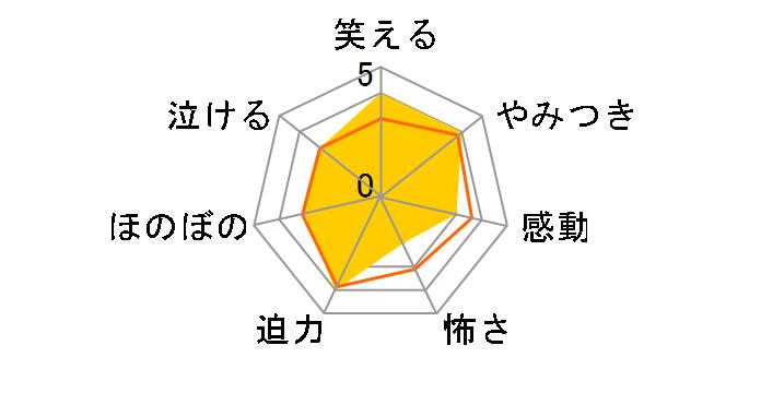 嫌われ松子の一生[ASBY-3597][DVD]のユーザーレビュー