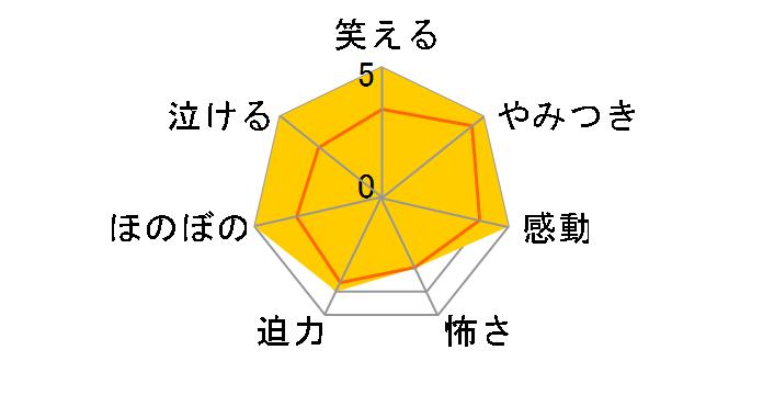 結婚できない男 DVD-BOX[PCBE-62478][DVD]のユーザーレビュー