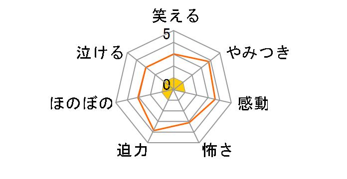 初雪の恋〜ヴァージン・スノー スペシャル・エディション[DABA-0473][DVD]のユーザーレビュー