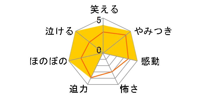 劇場版 仮面ライダー電王 俺、誕生![DSTD-02756][DVD]のユーザーレビュー