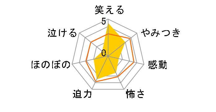 ラッシュアワー3 プレミアム・エディション[GNBF-7398][DVD]のユーザーレビュー