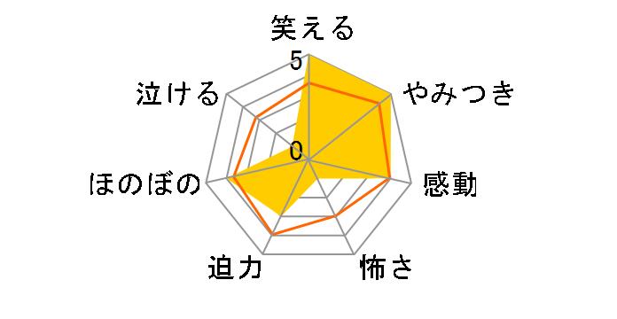 がんばれ!!タブチくん!! トリプルヘッダーBOX[TDV-18057D][DVD]のユーザーレビュー