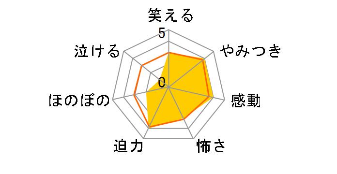 眠らない街 新宿鮫[PCBC-51348][DVD]のユーザーレビュー