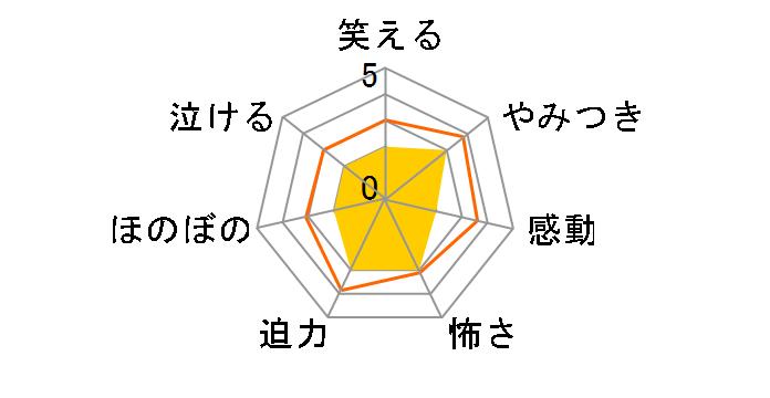 オトシモノ[ASBY-4293][DVD]のユーザーレビュー
