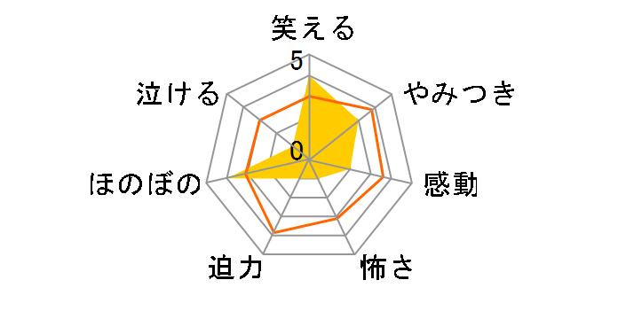 ハンサム★スーツ【スペシャル・エディション2枚組】[ACBD-10654][DVD]のユーザーレビュー