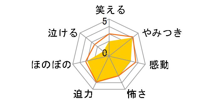 マグマ大使 第三巻[KIBA-1637][DVD]のユーザーレビュー