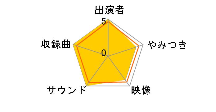 NANA MIZUKI LIVE GAMES×ACADEMY-RED-[KIXM-22/3][Blu-ray/ブルーレイ]のユーザーレビュー