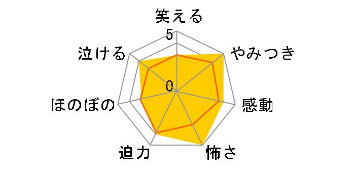 パラサイト・バイティング 食人草 スペシャル・エディション[DHNE-113625][DVD]のユーザーレビュー